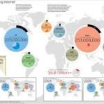 Conoce las diferencias entre las cuentas en Redes Sociales personales, profesionales y de negocios
