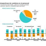 Infografia sobre optimismo de empleados en México