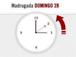cambio horario 2012 mexico