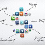 Ayuda y ventaja para iniciar tu Blog de empresa o negocio sin dolor