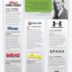 10 sencillas ideas de negocios las cuales generan millones de dolares