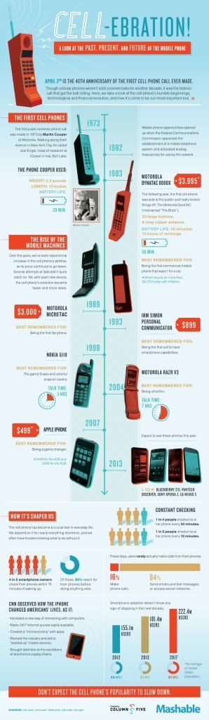 smart phones 40