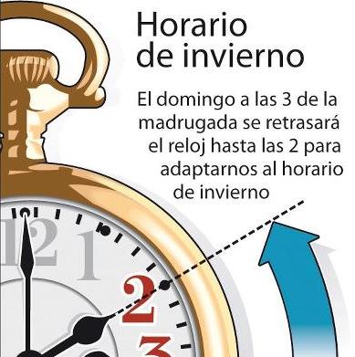 Cambio de Horario 2013