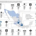 Conoce la ubicación de las armadoras de autos instaladas en México