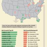 Crece McAllen Texas economica y laboralmente, primeros lugares en empleo y negocios en USA