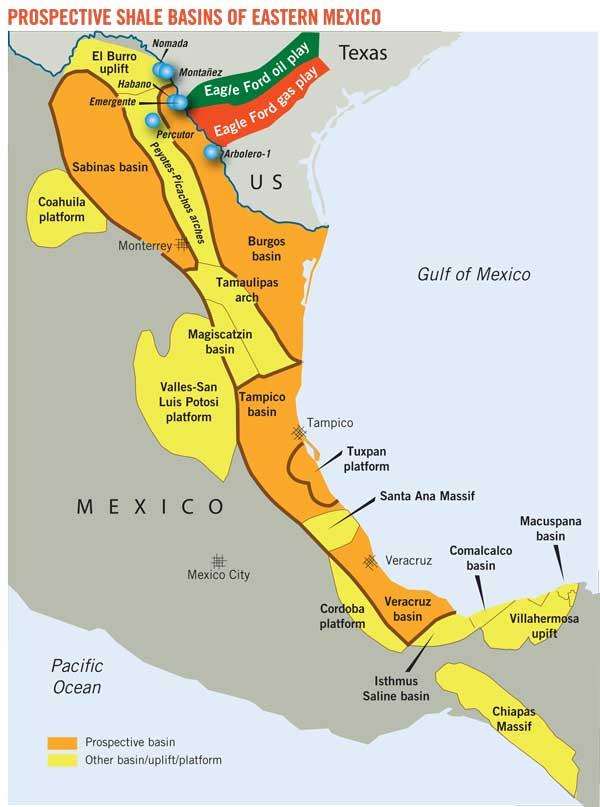 Prospeccion de Cuencas de Gas en Mexico