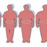 Prohíben en las empresas trabajadores con obesidad y sobre peso