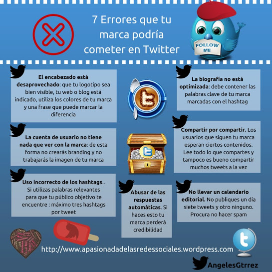 Twitter Reynosa Blogs