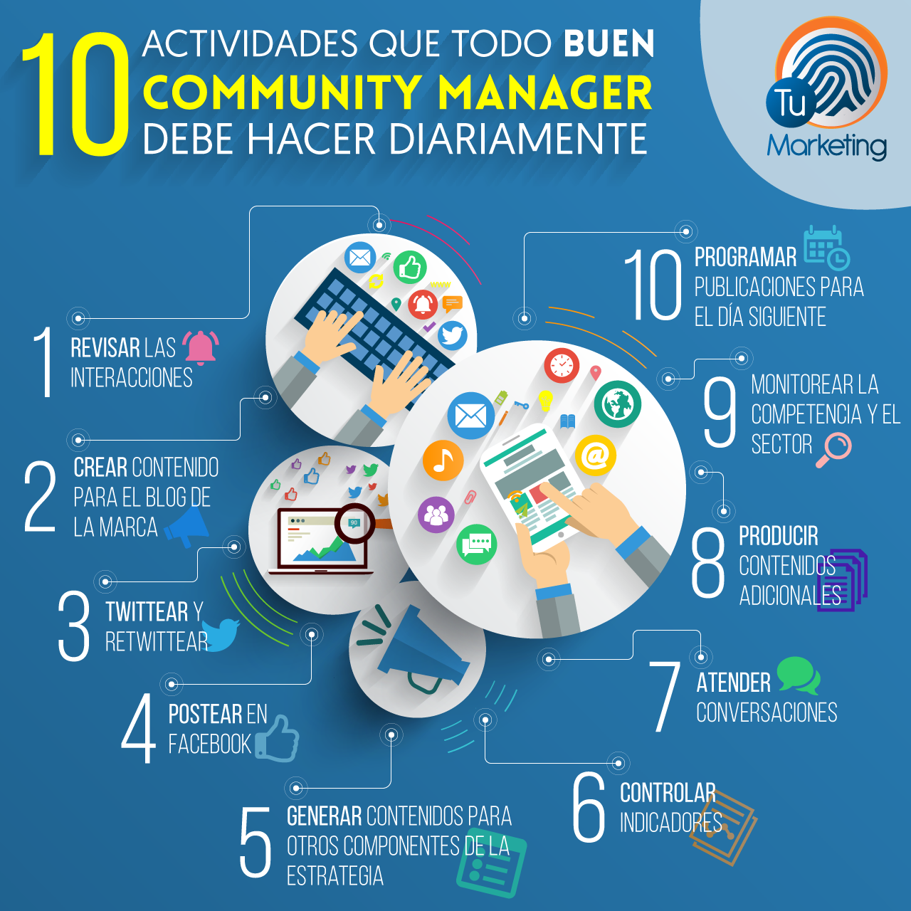 """community manager Essentially, a community manager can take your company's blog from being a  digital """"ghost town"""" to the type of thriving destination you always dreamed it could ."""