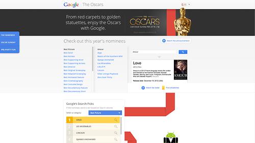 Google Oscars