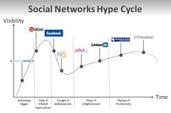 social media, internet