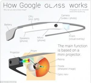Lentes Google