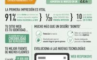 diseño paginas webs