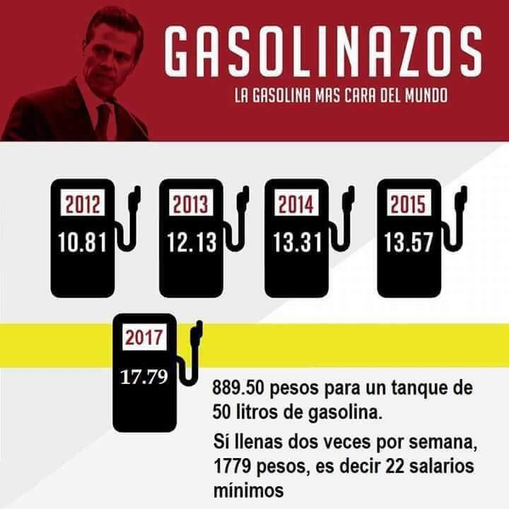 Aumentos, crisis, gasolina