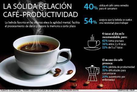 cafe en Monterrey