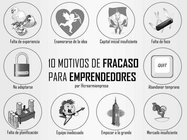 fracaso de emprendedores