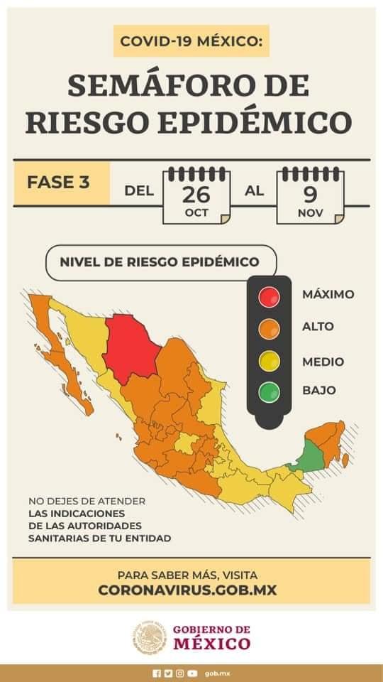 situación de riesgo actual en Reynosa Tamaulipas.