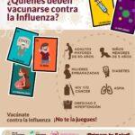 Vacuna-Influenza